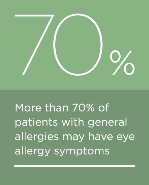 Symptoms, Causes & Relief for Eye Allergies | THEeyeSOLUTION com